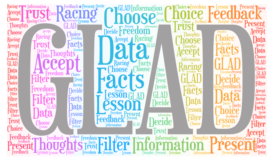 article-glad-word-cloud